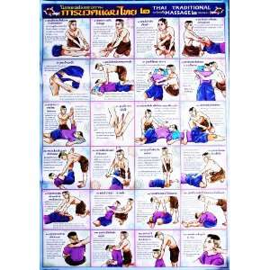 Tthai Massage Sketch Chart of Thai Traditional Massage